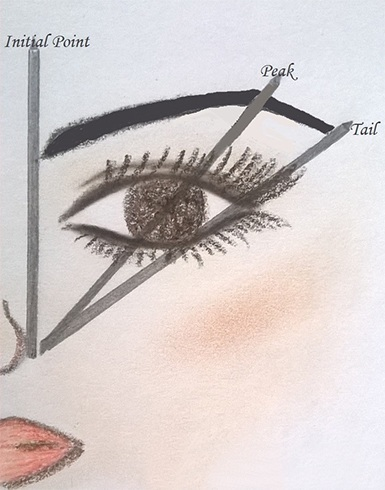 Ways-to-Shape-Eyebrows
